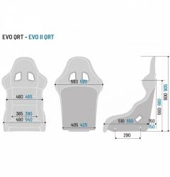 EVO II QRT